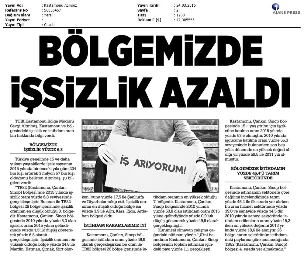Kastamonu Açýksöz Gazetesi